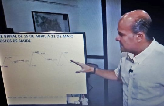 Roberto Cláudio mostra redução de procura por serviços de saúde na Capital