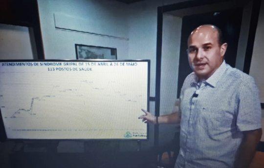 Roberto Cláudio mostra queda acentuada na busca por atendimento nos postos de saúde e UPAs da capital cearense