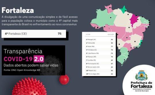 Prefeitura de Fortaleza atinge a quarta posição em ranking de transparência