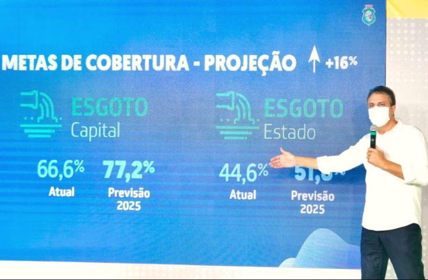 Camilo anuncia investimentos de R$ 775 milhões em saneamento básico no Ceará